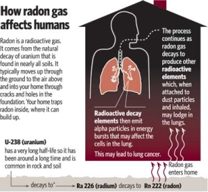 National_radon_month_lung_cancer